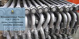 Фундаментные болты ГОСТ 24379: типы, конструкция, способы монтажа
