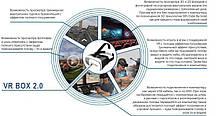 ШОЛОМ віртуальної реальності VR BOX 2 + Пульт 3D Окуляри, фото 2
