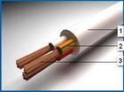 Кабельно-проводниковая продукция ПВС Кабельно-проводниковая продукция ПВС ПВС
