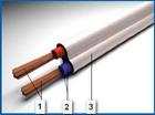 Кабельно-проводниковая продукция ШВВП Кабельно-проводниковая продукция ШВВП ШВВП