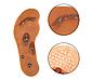 Женские массажные стельки для обуви с магнитами Sсholl, фото 7
