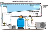 Тепловой насос для бассейнов BP-100WS, фото 4