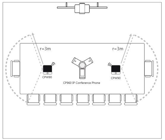 Схема підключення бездротових мікрофонів Yealink CPW90