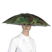Зонт для головы. Зонтик на голову