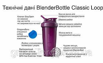 Шейкер спортивний BlenderBottle Classic Loop 32oz/940ml Teal (ORIGINAL), фото 3