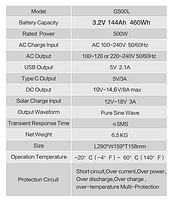Универсальная мобильная батарея (УМБ) ANVOMI G500L (144000 mAh, 460Wh), фото 3