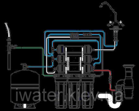 """Система обратного осмоса для очистки воды FILTRONS Premium (PENTEK) """"FLRO6P"""", фото 2"""