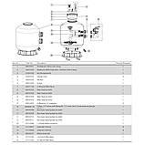 Пісочний фільтр Emaux S450 (для басейнів до 27 м. куб.), фото 3