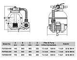 Фильтрующая установка Emaux FSP300 (для бассейнов до 13 м.куб.), фото 2