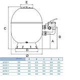 Песочный фильтр Kripsol AK520 (для бассейнов до 36 м.куб.), фото 2