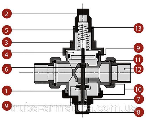 """Редуктор давления компрессионный с переходником """"американка"""" с внутренней резьбой DN 40, фото 2"""