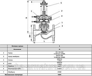 """Регулятор тиску """"до себе"""" ZETKAMA (Польща) DN 50 PN 1,6 МПа, фото 2"""