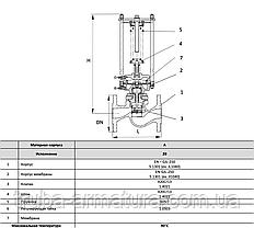 """Регулятор тиску """"до себе"""" ZETKAMA (Польща) DN 50 PN 1,6 МПа, фото 3"""