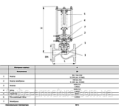 "Регулятор давления ""до себя"" ZETKAMA (Польша) DN 65 PN 1,6 МПа, фото 3"