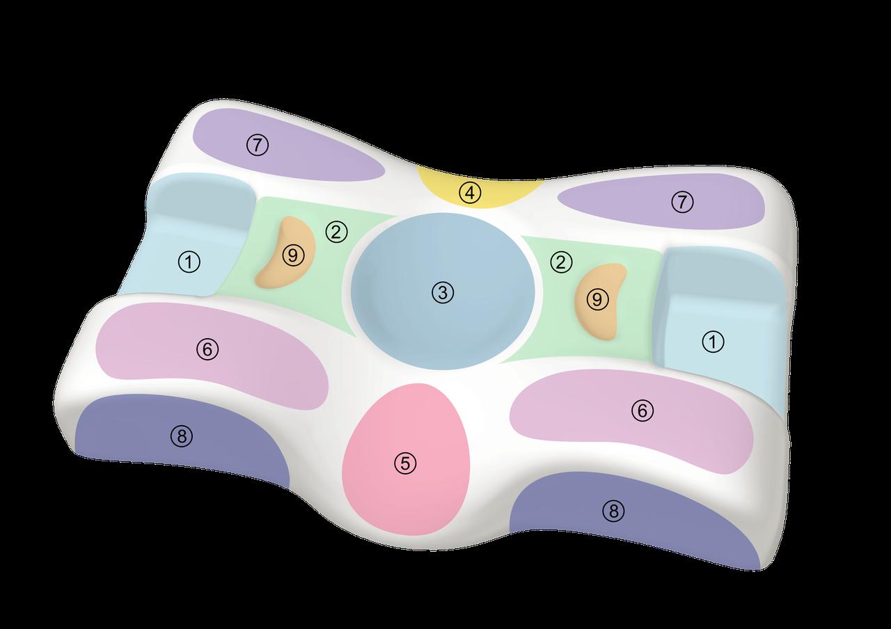 Ортопедическая подушка Beauty Balance от морщин сна и утренней отечности (MEMORY FOAM). тенсел, шампань