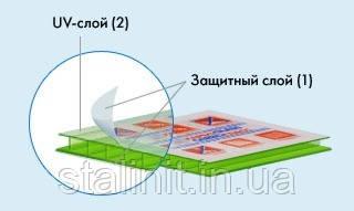 Рекомендации по выбору сотового поликарбоната