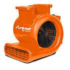 Промышленный центробежный вентилятор Unicraft RV 270 P