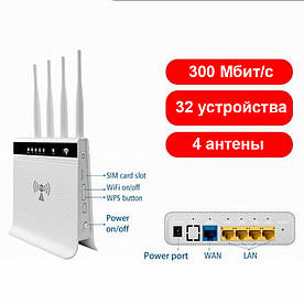 Беспроводной маршрутизатор 4G Wifi роутер LT280M 300 Мбит/с до 32 устройств одновременно