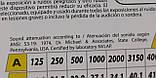 Многоразовые силиконовые беруши Delta Plus Conicfir 050 29 дБ 50 пар (CONICFIR050OR), фото 8