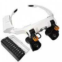 Лупа бинокулярная Magnifier 32225-21SX 25x