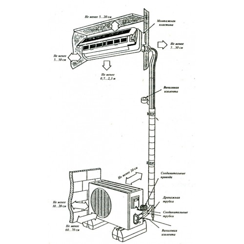 Установка и монтаж кондиционера 12 модели (помещение 35 м2), фото 1