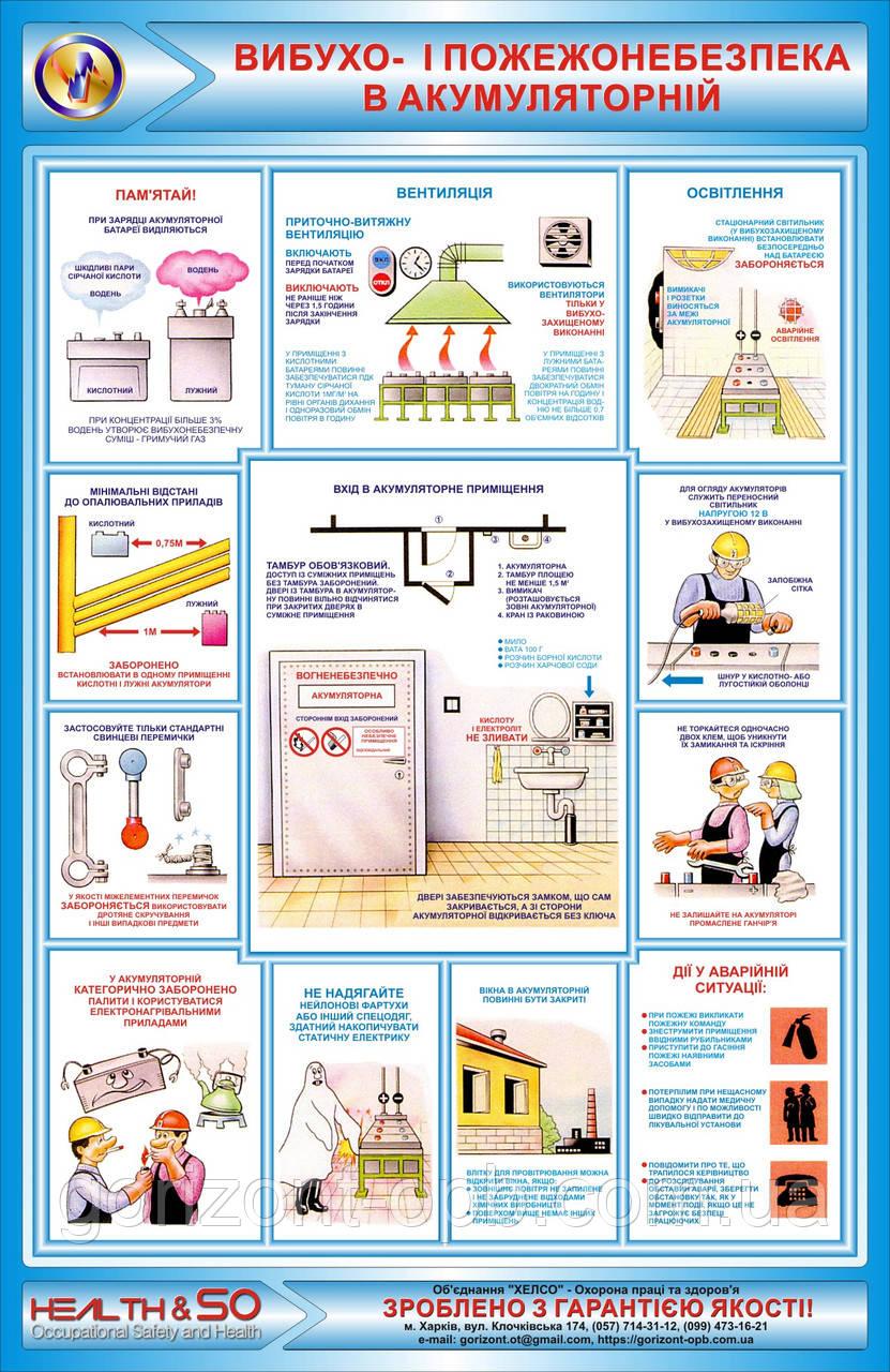Стенд «Взрыво- и пожаробезопасность при работе в аккумуляторной»
