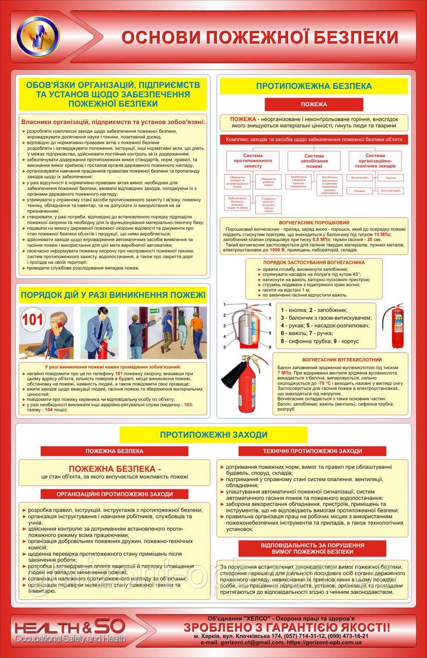 Стенд «Пожарная безопасность»