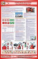 Стенд «Пожарная безопасность на предприятии»