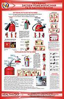 Стенд «Первичные средства пожаротушения и их использование»