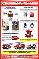 Стенд «Пожарная техника и автоматика»