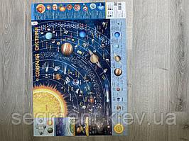 Карта сонячної системи, сонячна система