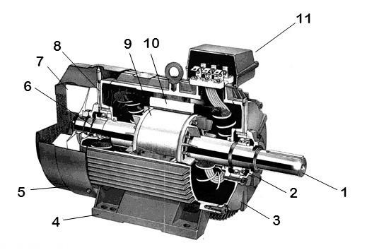 общепромышленные электродвигатели украина