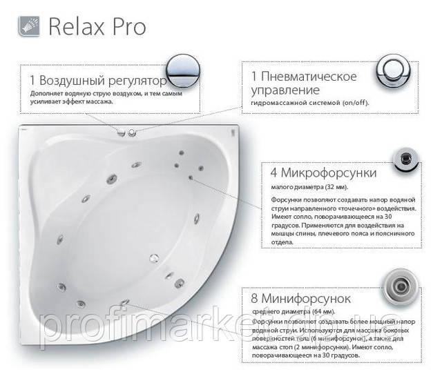 Гидромассажная система Ravak Relax Pro