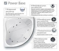 Гидромассажная система Ravak Power Base