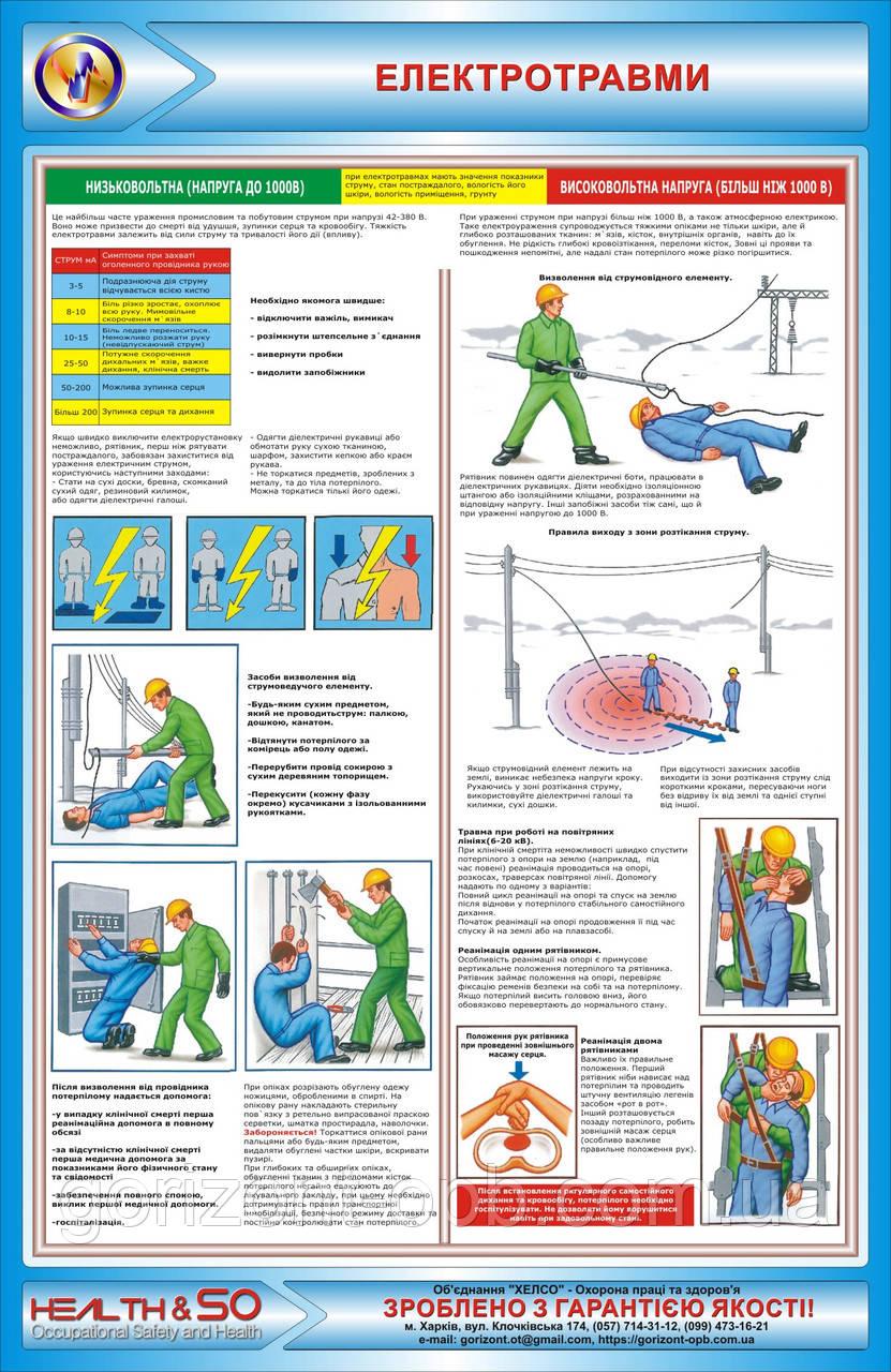 Стенд по электробезопасности «Электротравмы»