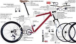 Інструкція по збірці двоколісних велосипедів
