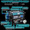 Генератор газобензиновый Konner&Sohnen KS 10000Е G (8 кВт), фото 4