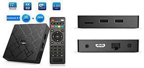 Цифровий TV приставка HK1 MINI 2/16 Гб, Android 8.1, TV Box, Медіаплеєр