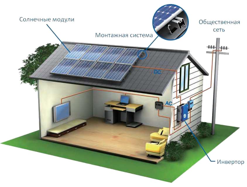 2,5 кВт автономная электростанция для отопления дома до 50 м.кв с инвертором Afore HNS2500TL-1 МРРТ
