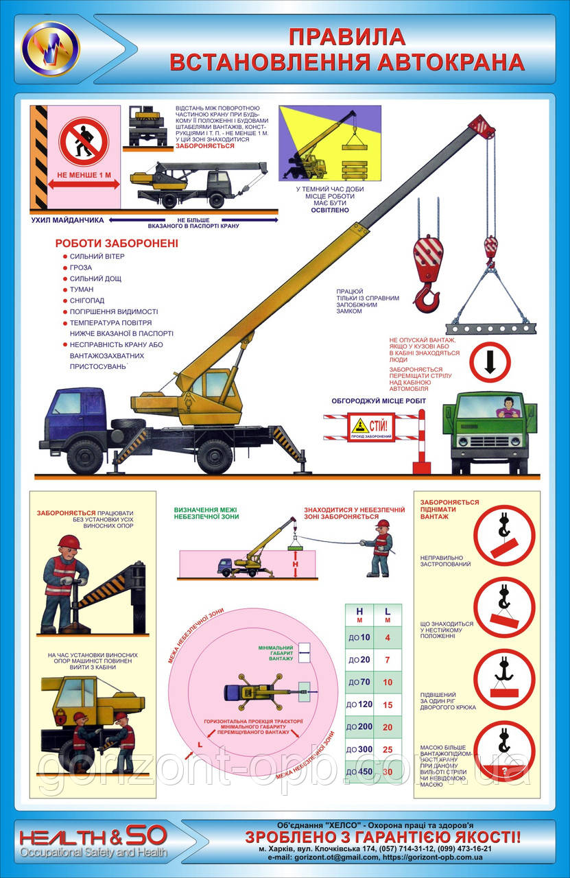 Стенд по охране труда «Правила установки автокрана» №2
