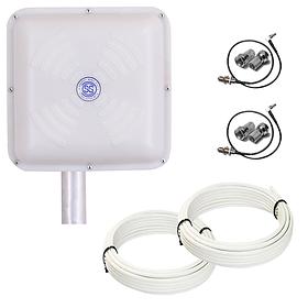 Антенны и кабели