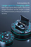 Беспроводные наушники M17 HD Stereo Heavy Bass TWS Bluetooth сенсорные блютуз наушники, фото 4