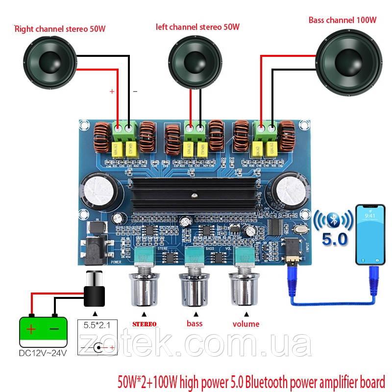 Bluetooth v5.0 Цифровой аудио усилитель XH-A305 TPA3116D2 50Вт*2+100Вт 2.1 DC 12-24В