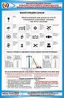 Стенд по охране труд «Манипуляционные знаки. Работа стрелового самоходного крана вблизи ЛЭП»