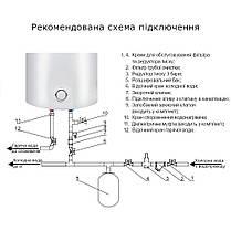 Водонагрівач Thermo Alliance Slim 80 л, мокрий ТЕН 1,5 кВт D80V15Q2, фото 3