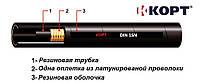 Рукав високого тиску 06 мм DIN/EN 857 1SC, фото 1