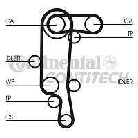 Ремень ГРМ 130z VW BORA, CADDY II, III, GOLF IV, V, VI, POLO 1.4, 1.6 97-