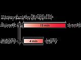 Термостат типа «Драй-блок» TDB-120, фото 4