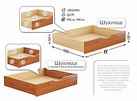 Ящики и фасады ящиков для кроватей Дуэт и Нота Estella