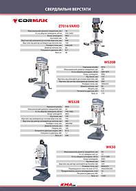 Каталог по металлообрабатывающему оборудованию 29